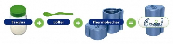 Thermobehälter Babynahrung
